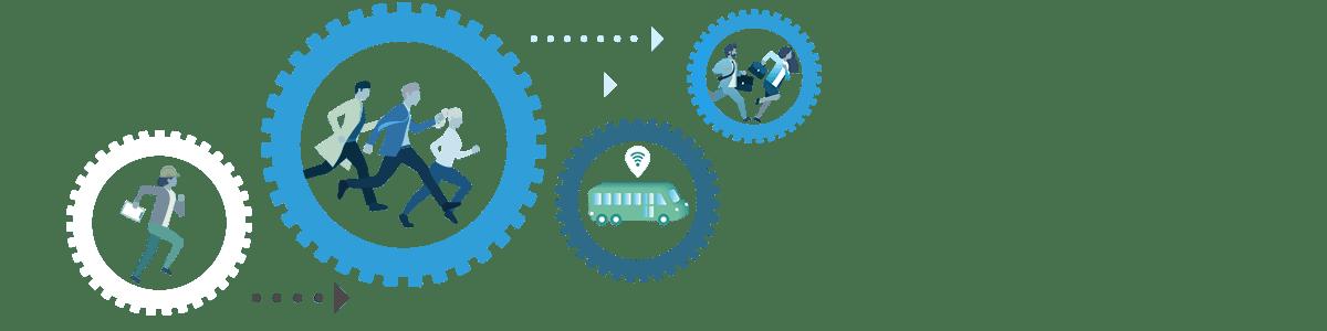Les défis de la main-d'œuvre dans le contexte d'une industrie en transformation